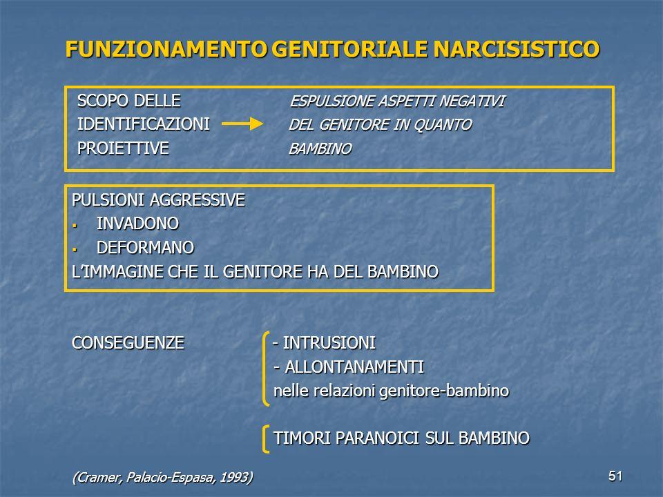 51 FUNZIONAMENTO GENITORIALE NARCISISTICO SCOPO DELLE ESPULSIONE ASPETTI NEGATIVI IDENTIFICAZIONI DEL GENITORE IN QUANTO PROIETTIVE BAMBINO PULSIONI A