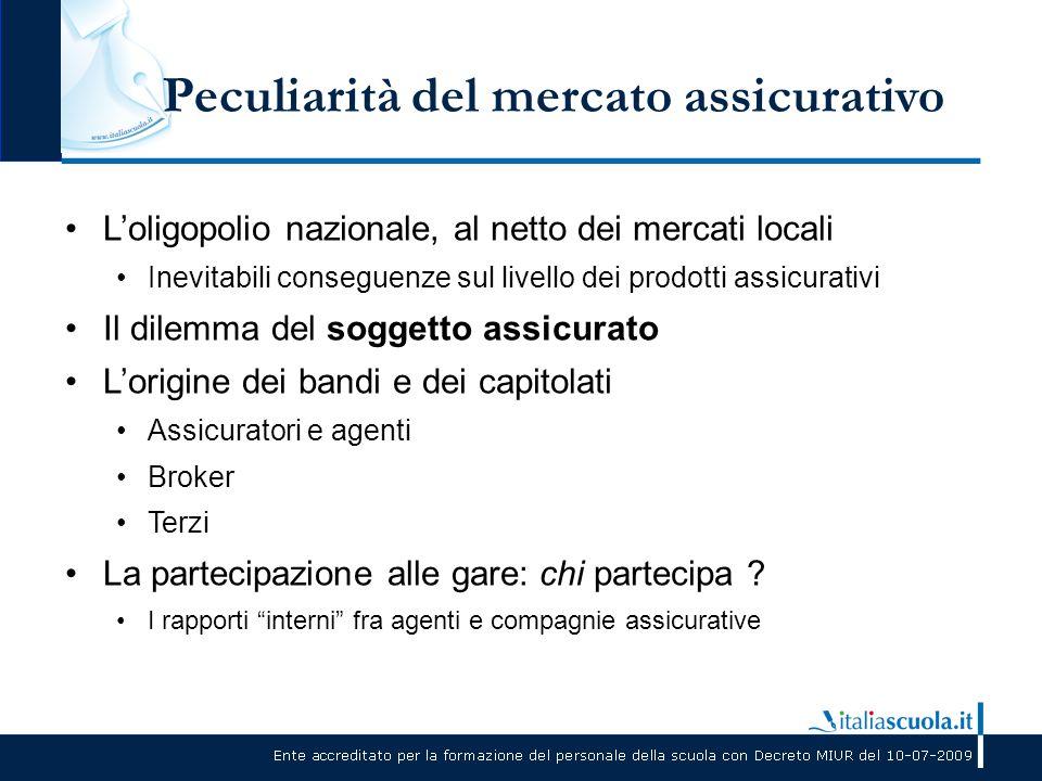 Peculiarità del mercato assicurativo L'oligopolio nazionale, al netto dei mercati locali Inevitabili conseguenze sul livello dei prodotti assicurativi