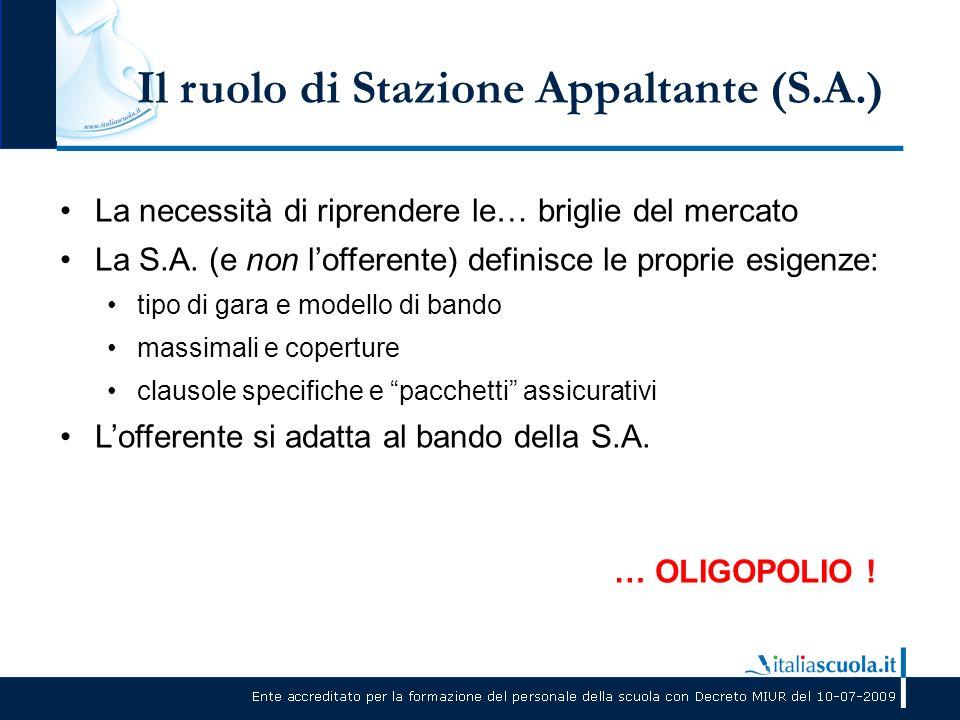 Il ruolo di Stazione Appaltante (S.A.) La necessità di riprendere le… briglie del mercato La S.A. (e non l'offerente) definisce le proprie esigenze: t