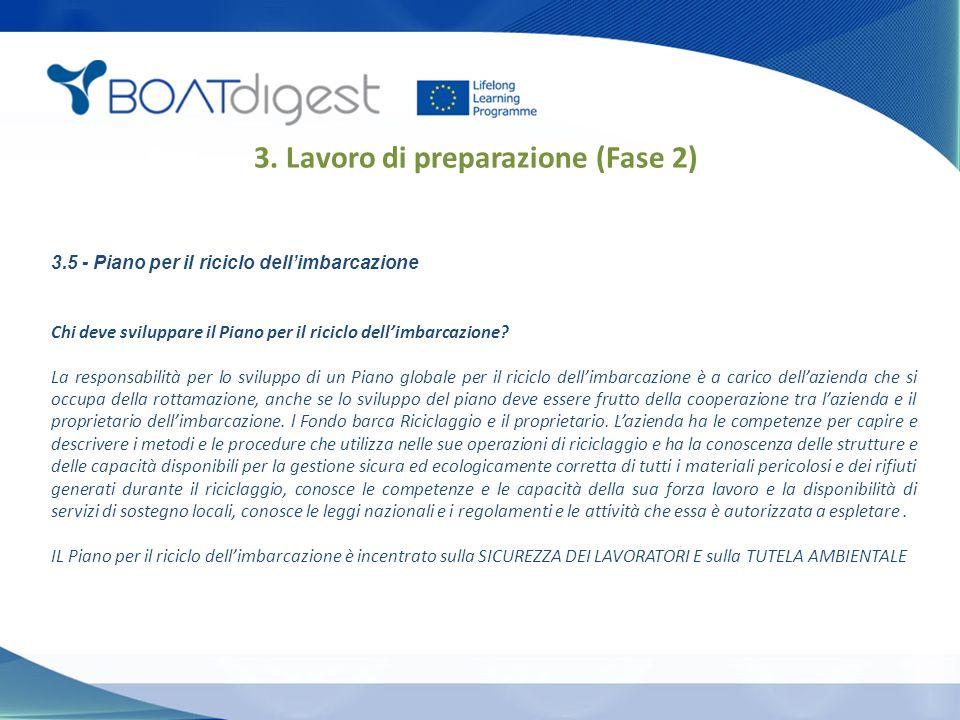 Chi deve sviluppare il Piano per il riciclo dell'imbarcazione? La responsabilità per lo sviluppo di un Piano globale per il riciclo dell'imbarcazione