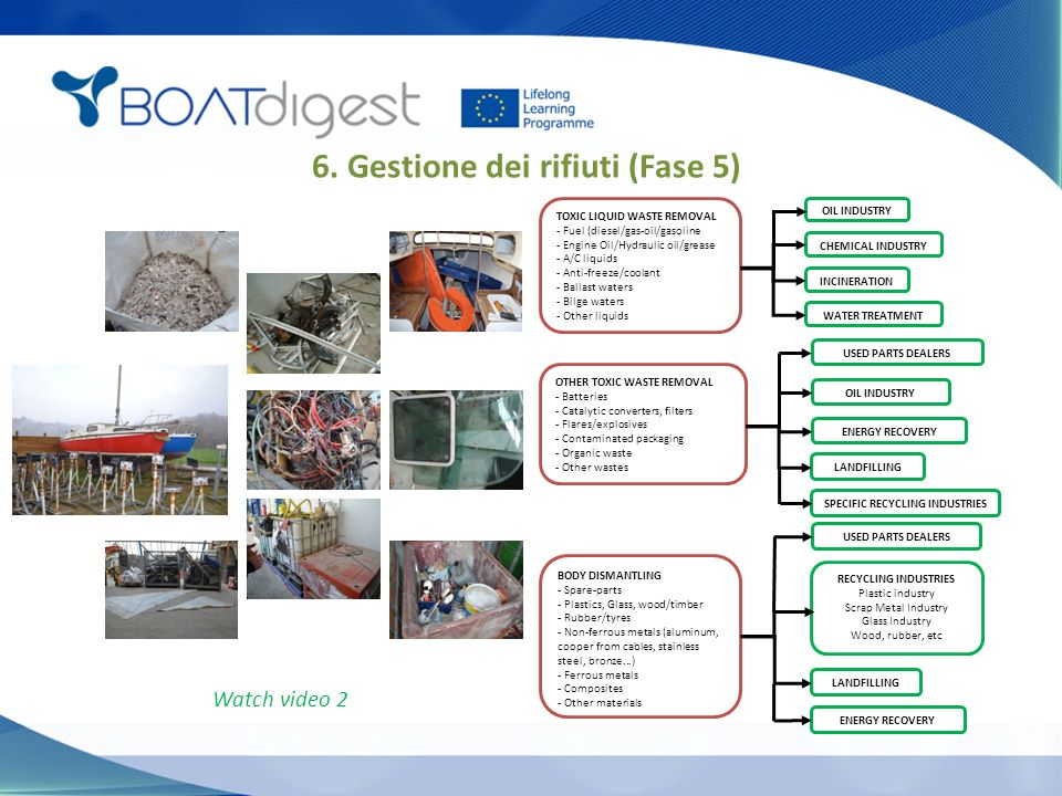6. Gestione dei rifiuti (Fase 5) Watch video 2 TOXIC LIQUID WASTE REMOVAL - Fuel (diesel/gas-oil/gasoline - Engine Oil/Hydraulic oil/grease - A/C liqu