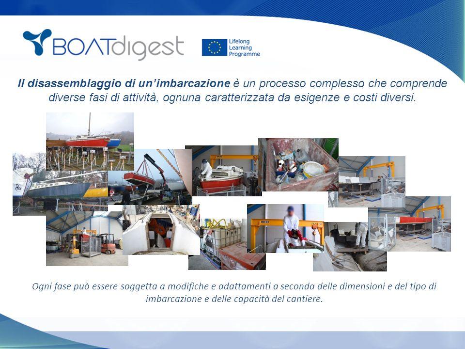 Il disassemblaggio di un'imbarcazione è un processo complesso che comprende diverse fasi di attività, ognuna caratterizzata da esigenze e costi diversi.