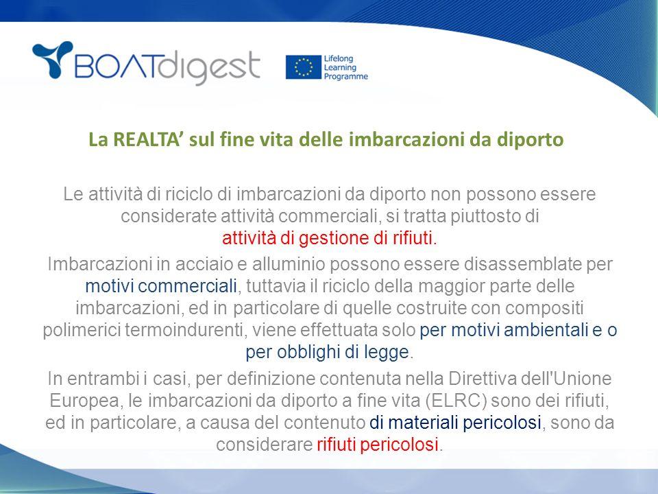 La REALTA' sul fine vita delle imbarcazioni da diporto Le attività di riciclo di imbarcazioni da diporto non possono essere considerate attività comme
