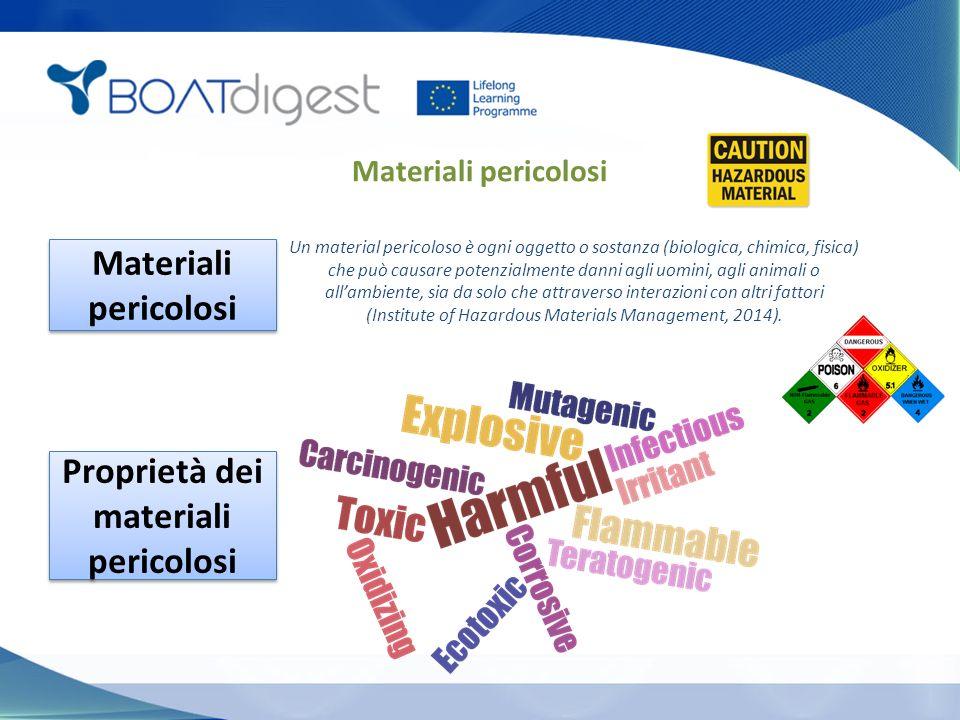 Materiali pericolosi Un material pericoloso è ogni oggetto o sostanza (biologica, chimica, fisica) che può causare potenzialmente danni agli uomini, a