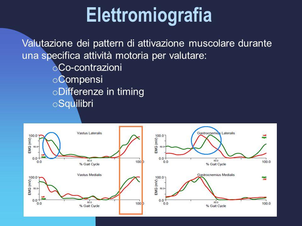 Elettromiografia Valutazione dei pattern di attivazione muscolare durante una specifica attività motoria per valutare: o Co-contrazioni o Compensi o Differenze in timing o Squilibri