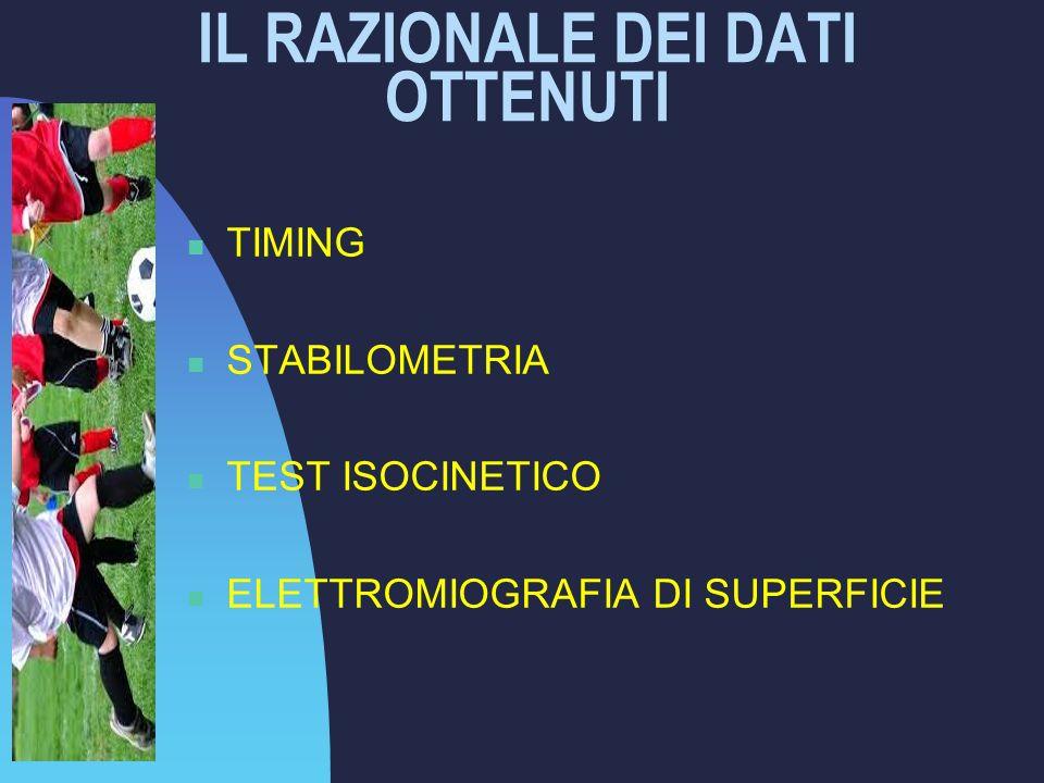 IL RAZIONALE DEI DATI OTTENUTI TIMING STABILOMETRIA TEST ISOCINETICO ELETTROMIOGRAFIA DI SUPERFICIE