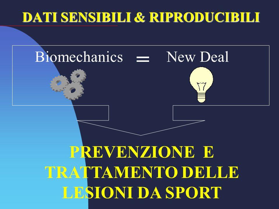 DATI SENSIBILI & RIPRODUCIBILI Biomechanics = New Deal PREVENZIONE E TRATTAMENTO DELLE LESIONI DA SPORT