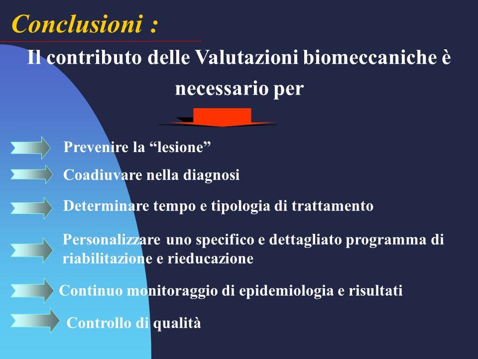 Il contributo delle Valutazioni biomeccaniche è necessario per Personalizzare uno specifico e dettagliato programma di riabilitazione e rieducazione P