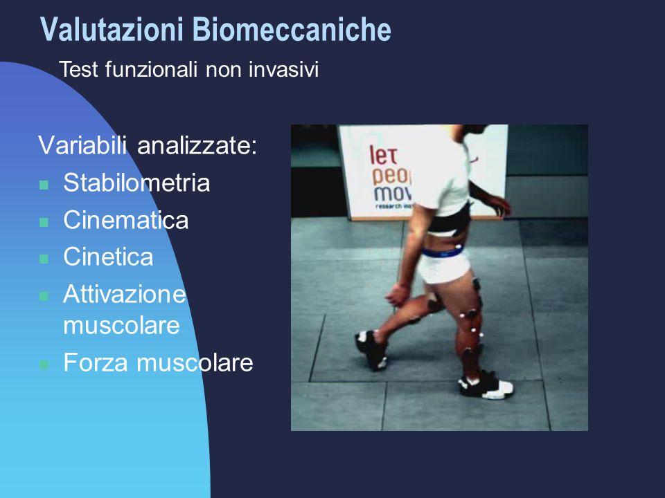 Valutazioni Biomeccaniche Variabili analizzate: Stabilometria Cinematica Cinetica Attivazione muscolare Forza muscolare Test funzionali non invasivi