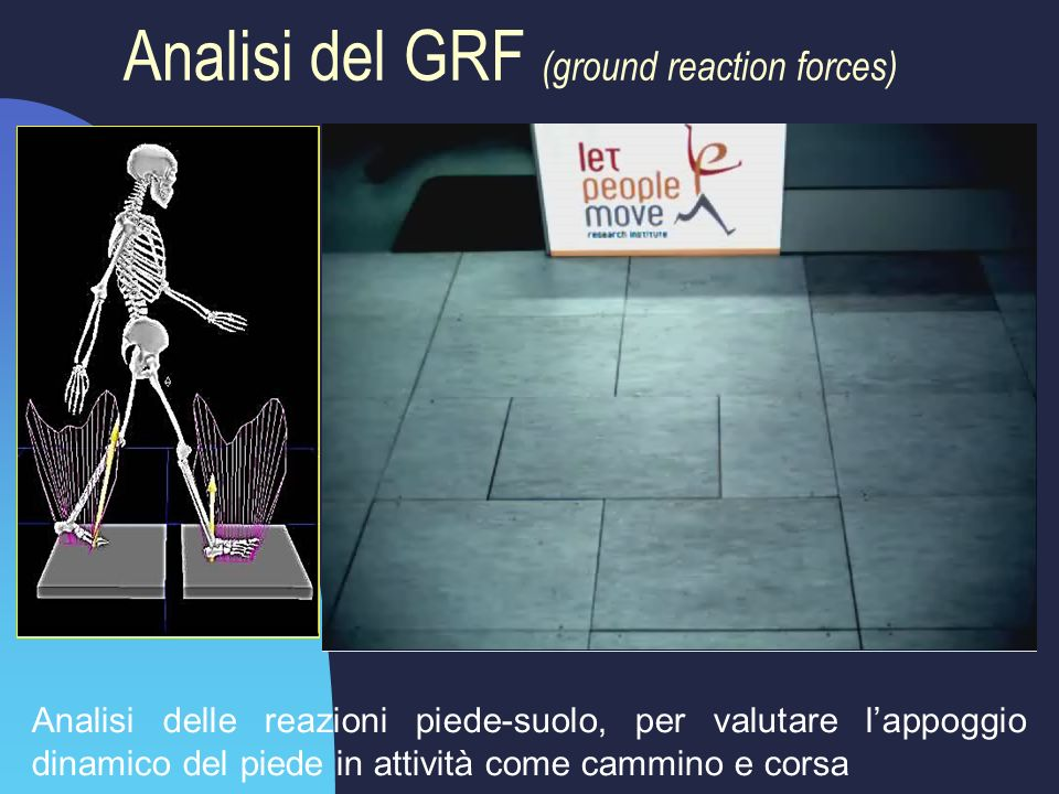 Analisi del GRF (ground reaction forces) Analisi delle reazioni piede-suolo, per valutare l'appoggio dinamico del piede in attività come cammino e corsa