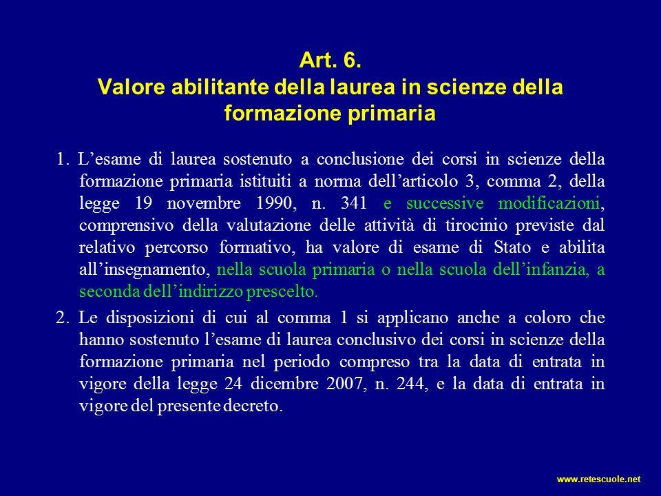 Art. 6. Valore abilitante della laurea in scienze della formazione primaria 1.