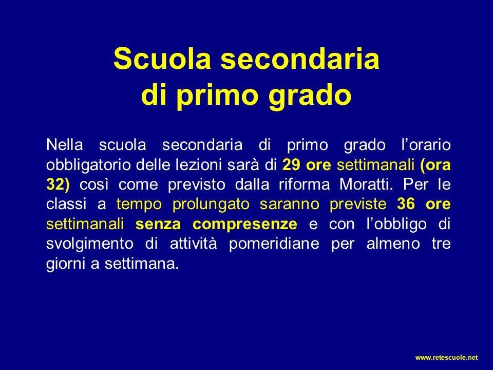 Scuola secondaria di primo grado Nella scuola secondaria di primo grado l'orario obbligatorio delle lezioni sarà di 29 ore settimanali (ora 32) così come previsto dalla riforma Moratti.