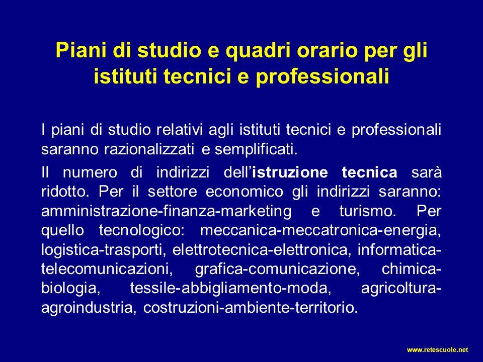 Piani di studio e quadri orario per gli istituti tecnici e professionali I piani di studio relativi agli istituti tecnici e professionali saranno razionalizzati e semplificati.
