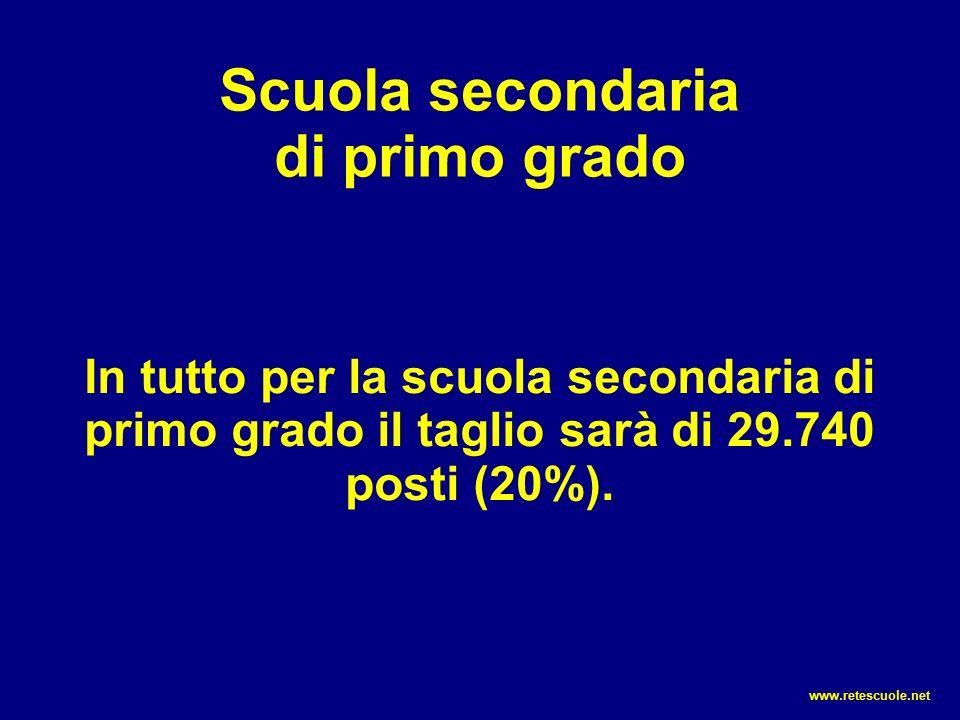 Scuola secondaria di primo grado In tutto per la scuola secondaria di primo grado il taglio sarà di 29.740 posti (20%).