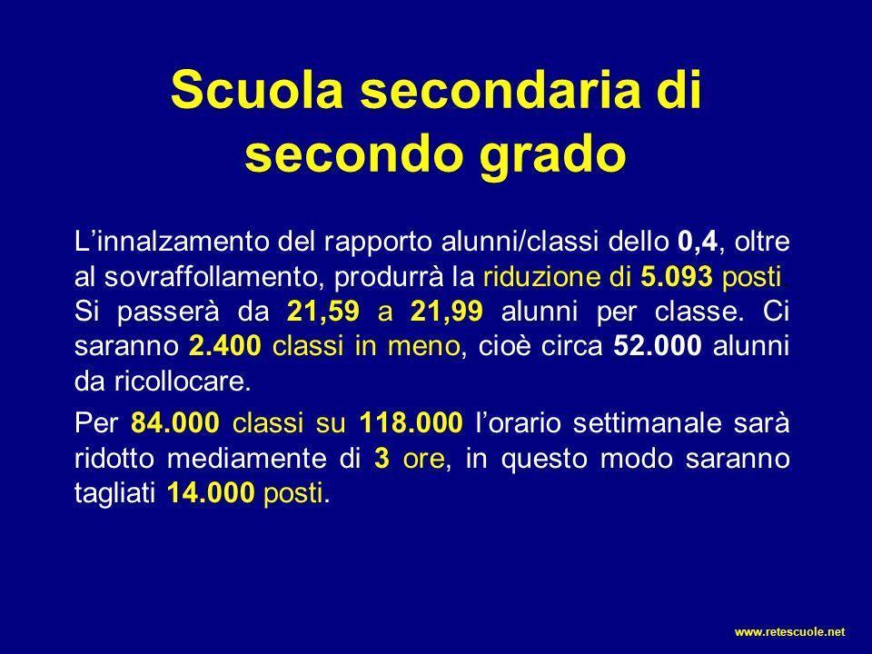 Scuola secondaria di secondo grado L'innalzamento del rapporto alunni/classi dello 0,4, oltre al sovraffollamento, produrrà la riduzione di 5.093 posti.
