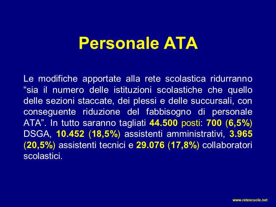 Personale ATA Le modifiche apportate alla rete scolastica ridurranno sia il numero delle istituzioni scolastiche che quello delle sezioni staccate, dei plessi e delle succursali, con conseguente riduzione del fabbisogno di personale ATA .