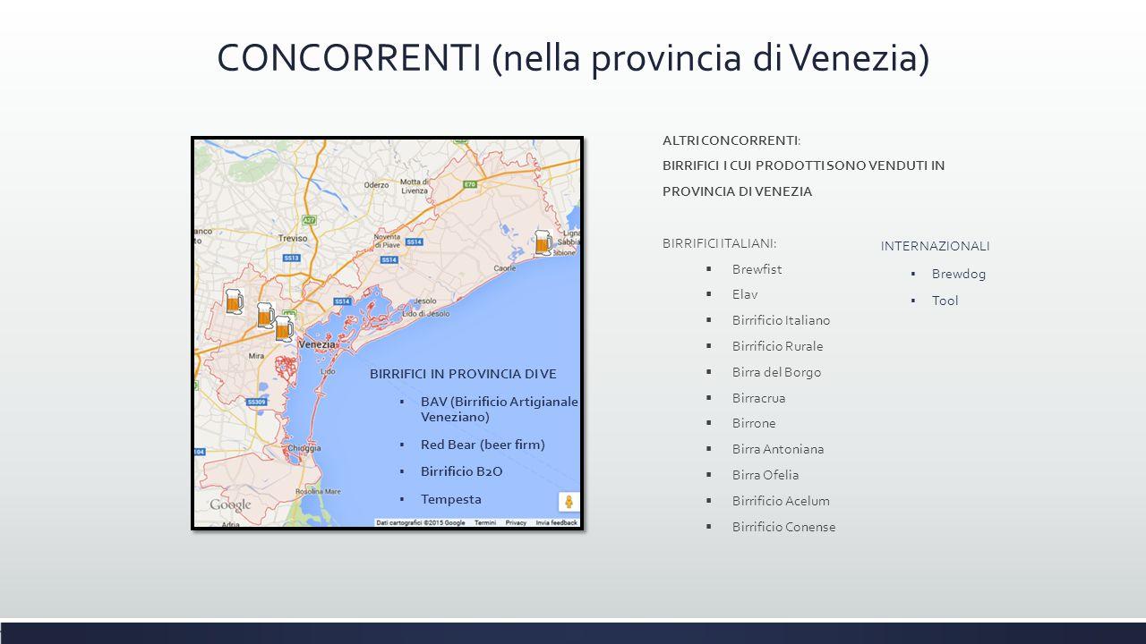 CONCORRENTI (nella provincia di Venezia) INTERNAZIONALI  Brewdog  Tool ALTRI CONCORRENTI: BIRRIFICI I CUI PRODOTTI SONO VENDUTI IN PROVINCIA DI VENE