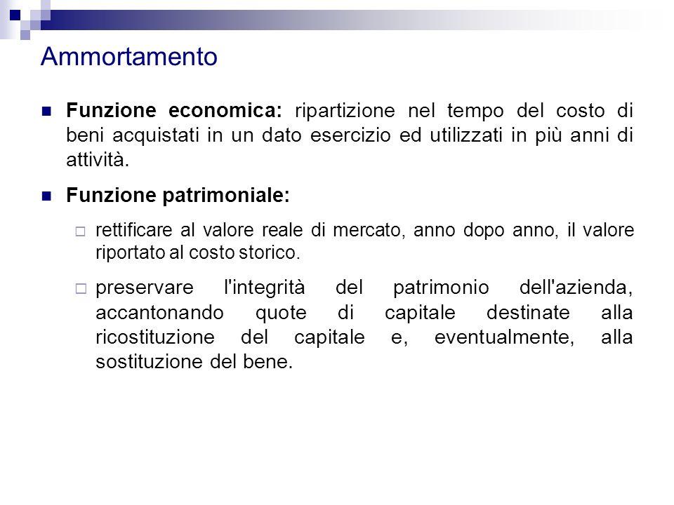 Ammortamento Funzione economica: ripartizione nel tempo del costo di beni acquistati in un dato esercizio ed utilizzati in più anni di attività. Funzi