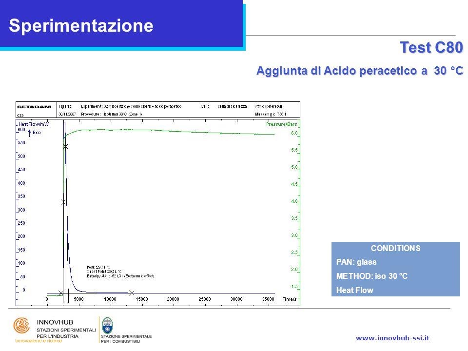 www.innovhub-ssi.it Test C80 Aggiunta di Acido peracetico a 30 °C Sperimentazione CONDITIONS PAN: glass METHOD: iso 30 °C Heat Flow