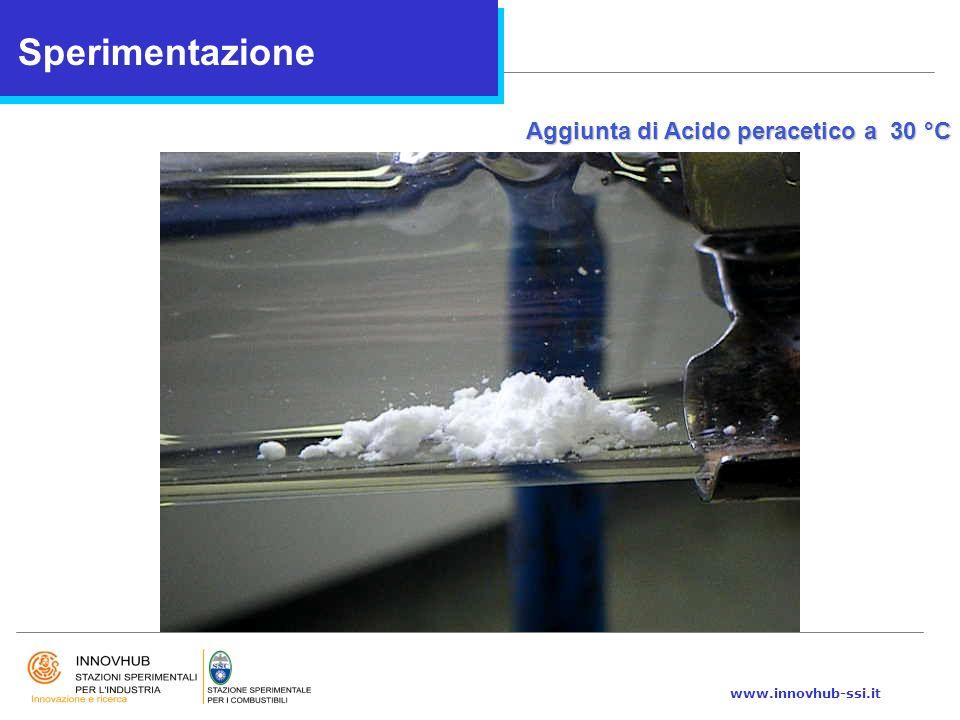 www.innovhub-ssi.it Aggiunta di Acido peracetico a 30 °C Sperimentazione