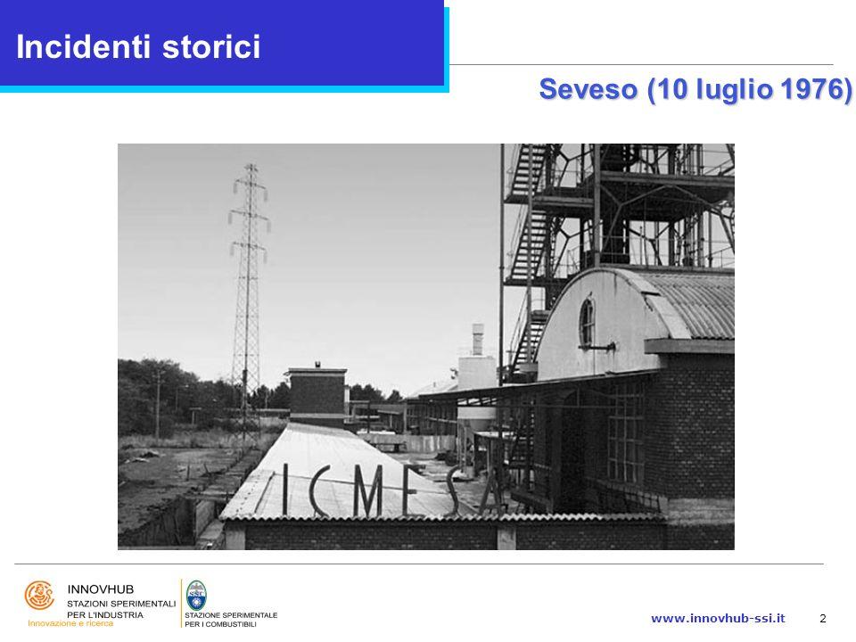 www.innovhub-ssi.it2 Incidenti storici Seveso (10 luglio 1976)