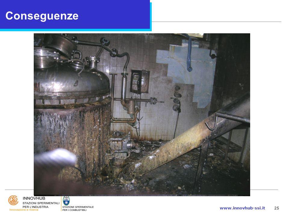 www.innovhub-ssi.it25 Conseguenze