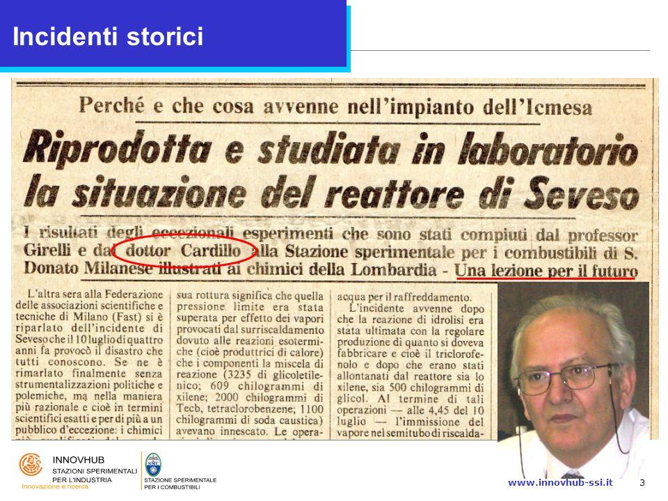 www.innovhub-ssi.it3 Incidenti storici