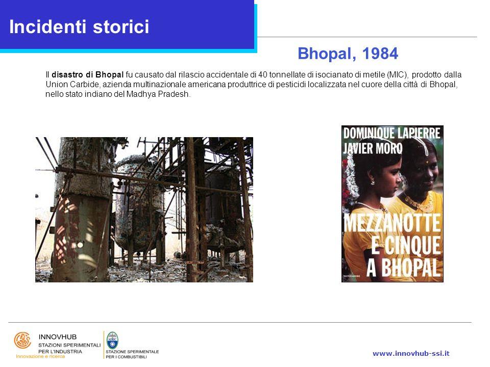 www.innovhub-ssi.it Il disastro di Bhopal fu causato dal rilascio accidentale di 40 tonnellate di isocianato di metile (MIC), prodotto dalla Union Car