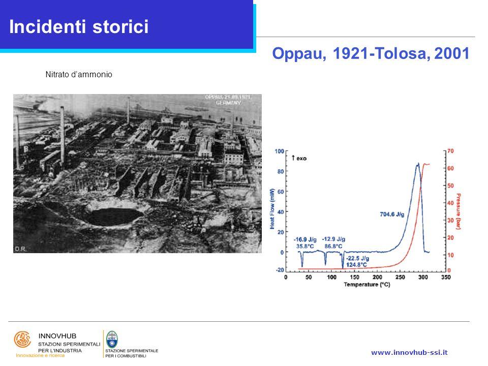 www.innovhub-ssi.it Nitrato d'ammonio Oppau, 1921-Tolosa, 2001 Incidenti storici