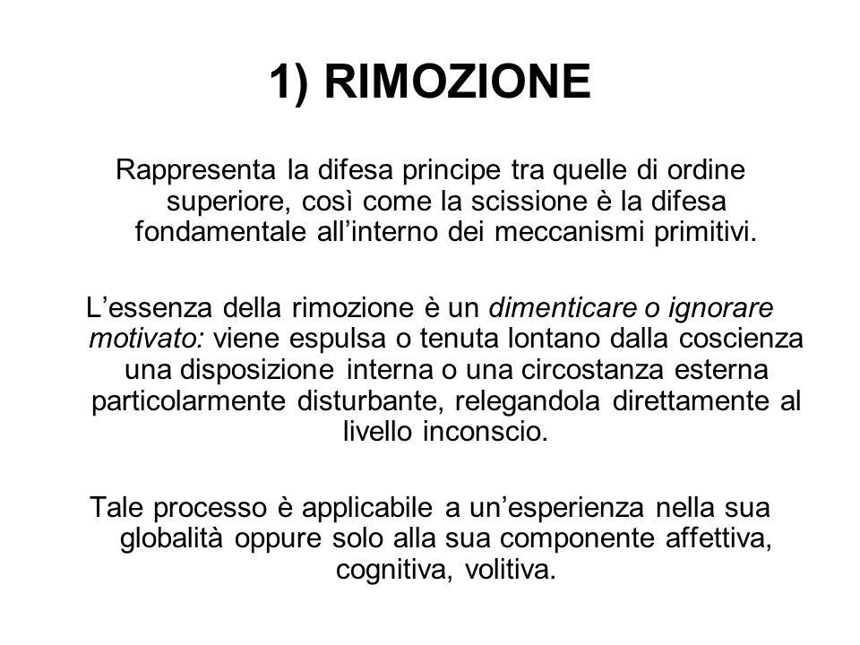 1) RIMOZIONE Rappresenta la difesa principe tra quelle di ordine superiore, così come la scissione è la difesa fondamentale all'interno dei meccanismi