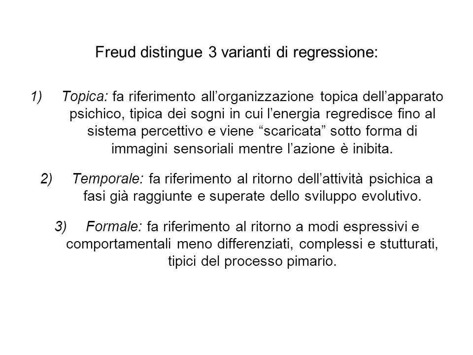 Freud distingue 3 varianti di regressione: 1)Topica: fa riferimento all'organizzazione topica dell'apparato psichico, tipica dei sogni in cui l'energi
