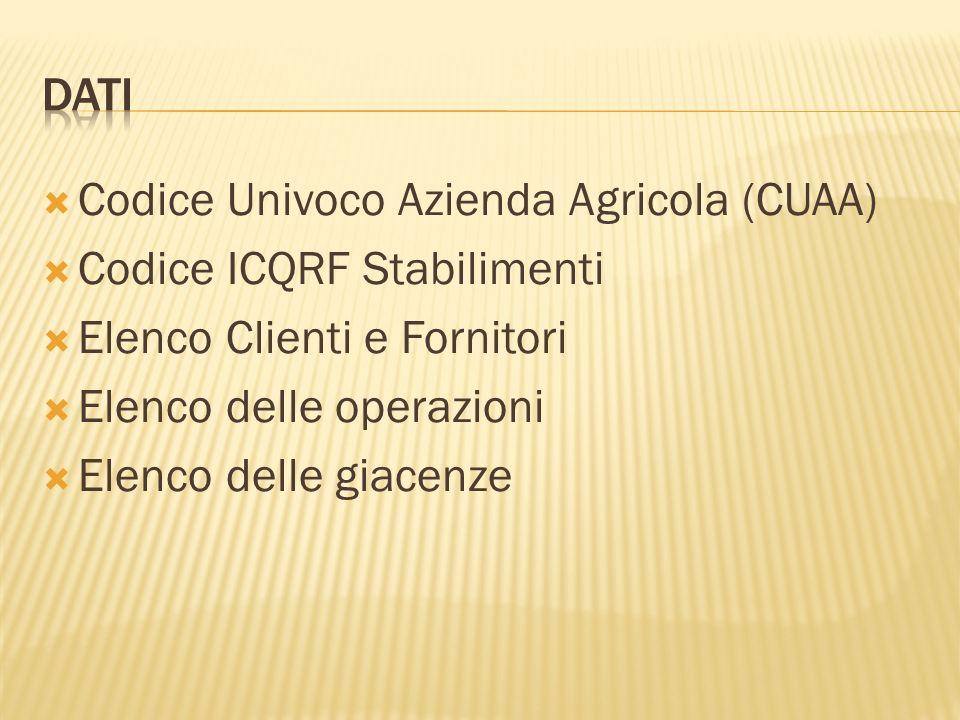  Codice Univoco Azienda Agricola (CUAA)  Codice ICQRF Stabilimenti  Elenco Clienti e Fornitori  Elenco delle operazioni  Elenco delle giacenze