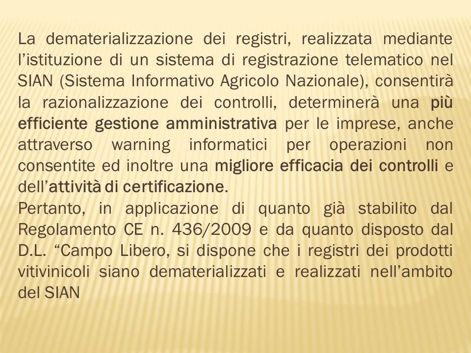 La dematerializzazione dei registri, realizzata mediante l'istituzione di un sistema di registrazione telematico nel SIAN (Sistema Informativo Agricol