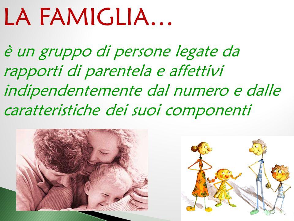 LA FAMIGLIA… è un gruppo di persone legate da rapporti di parentela e affettivi indipendentemente dal numero e dalle caratteristiche dei suoi componenti