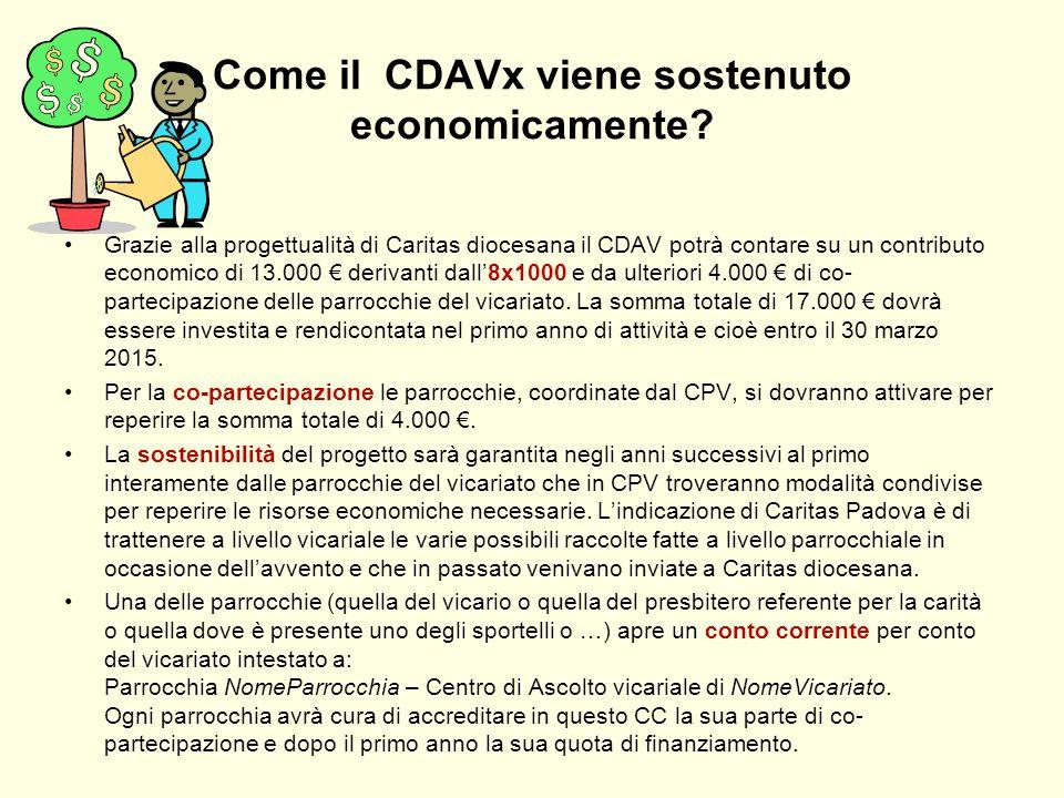 Come il CDAVx viene sostenuto economicamente? Grazie alla progettualità di Caritas diocesana il CDAV potrà contare su un contributo economico di 13.00
