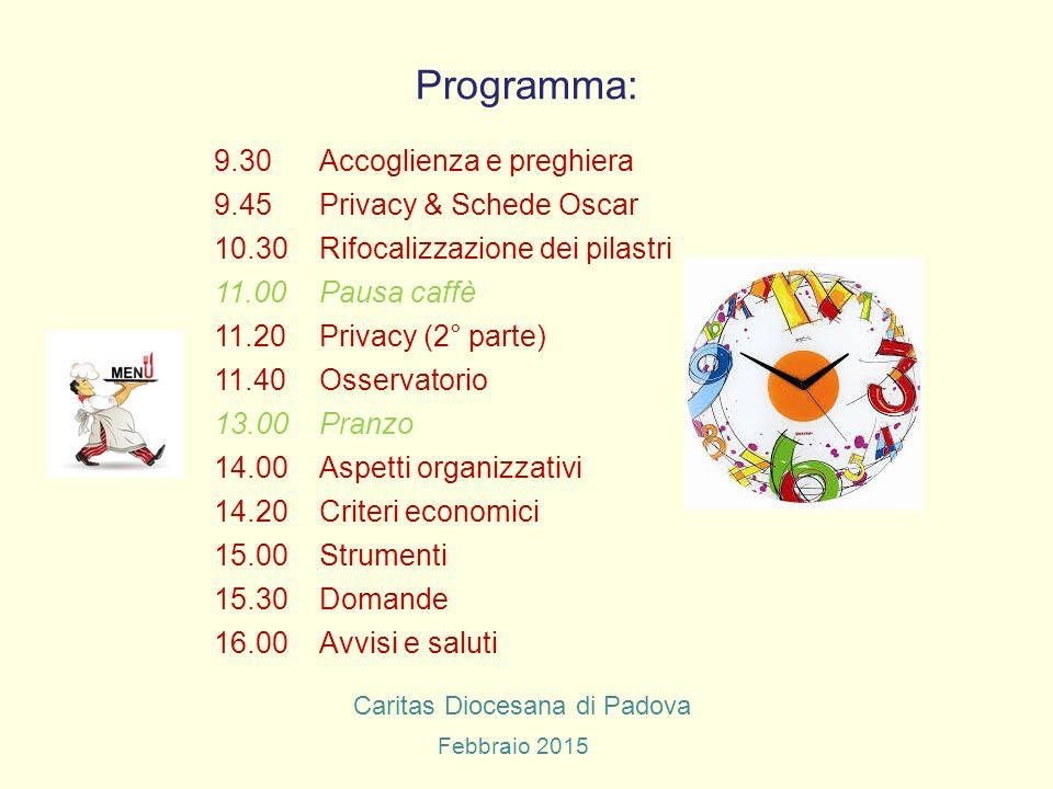 Programma: Caritas Diocesana di Padova Febbraio 2015 9.30 Accoglienza e preghiera 9.45 Privacy & Schede Oscar 10.30Rifocalizzazione dei pilastri 11.00