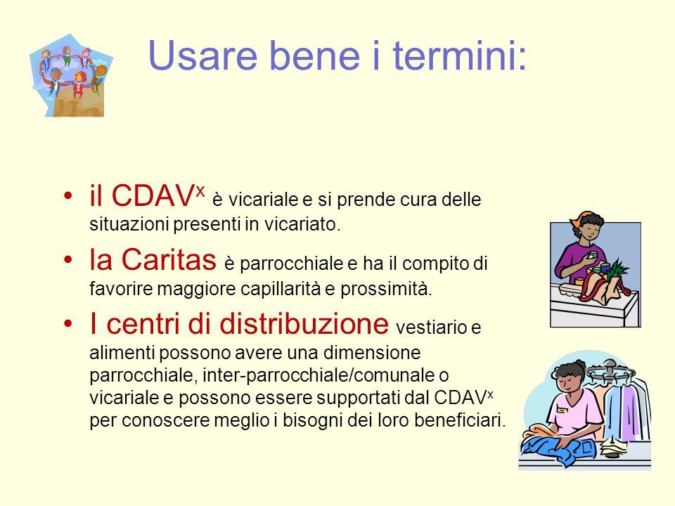 Usare bene i termini: il CDAV x è vicariale e si prende cura delle situazioni presenti in vicariato. la Caritas è parrocchiale e ha il compito di favo