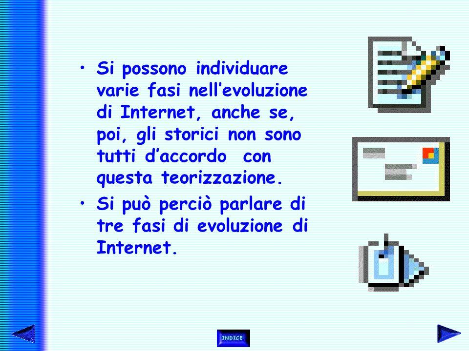 Nel 1999 Internet ha compiuto 30 anni. Negli anni della sperimentazione, però, Internet si evoluto molto lentamente, e solo in tempi recenti, ha avuto