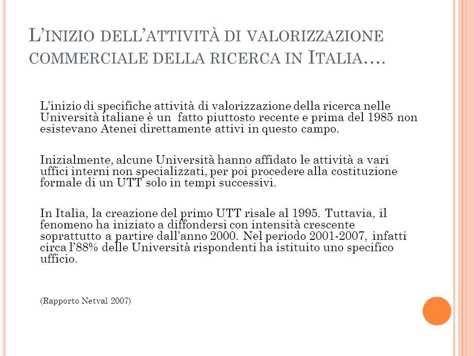 L' INIZIO DELL ' ATTIVITÀ DI VALORIZZAZIONE COMMERCIALE DELLA RICERCA IN I TALIA ….