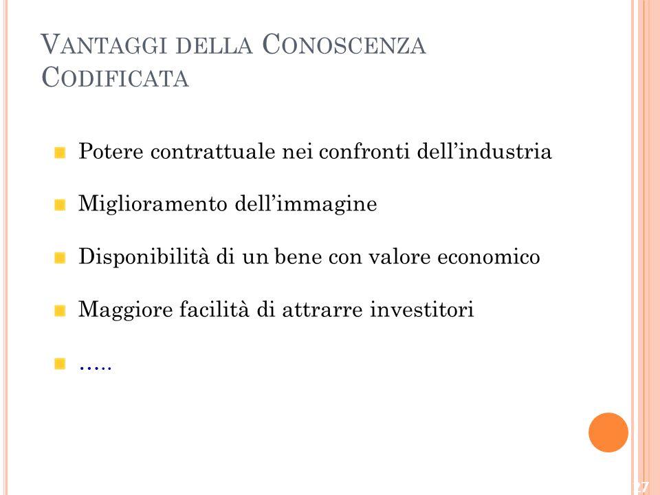 V ANTAGGI DELLA C ONOSCENZA C ODIFICATA Potere contrattuale nei confronti dell'industria Miglioramento dell'immagine Disponibilità di un bene con valore economico Maggiore facilità di attrarre investitori …..