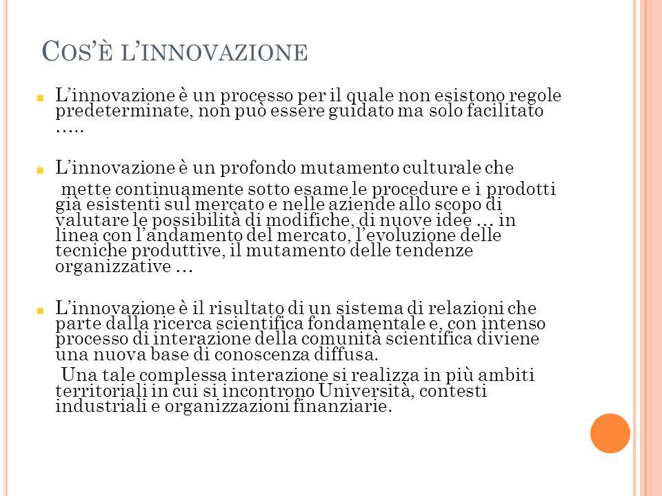 C OS ' È L ' INNOVAZIONE L'innovazione è un processo per il quale non esistono regole predeterminate, non può essere guidato ma solo facilitato …..