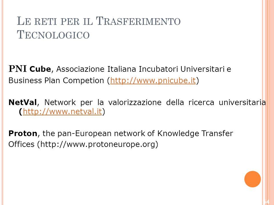 L E RETI PER IL T RASFERIMENTO T ECNOLOGICO PNI Cube, Associazione Italiana Incubatori Universitari e Business Plan Competion (http://www.pnicube.it)http://www.pnicube.it NetVal, Network per la valorizzazione della ricerca universitaria (http://www.netval.it)http://www.netval.it Proton, the pan-European network of Knowledge Transfer Offices (http://www.protoneurope.org) 54