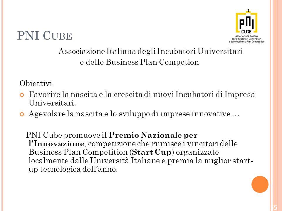 PNI C UBE Associazione Italiana degli Incubatori Universitari e delle Business Plan Competion Obiettivi Favorire la nascita e la crescita di nuovi Incubatori di Impresa Universitari.