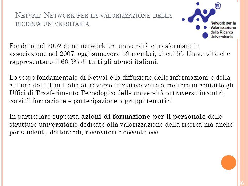 N ETVAL : N ETWORK PER LA VALORIZZAZIONE DELLA RICERCA UNIVERSITARIA Fondato nel 2002 come network tra università e trasformato in associazione nel 2007, oggi annovera 59 membri, di cui 55 Università che rappresentano il 66,3% di tutti gli atenei italiani.