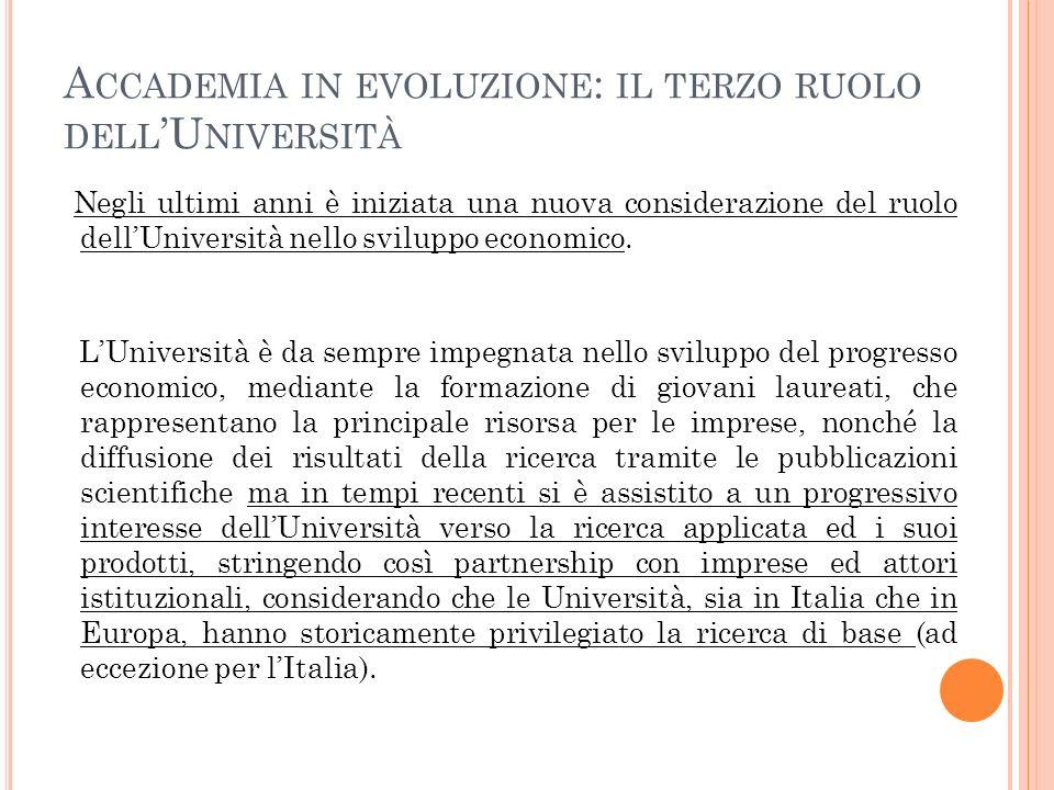 A CCADEMIA IN EVOLUZIONE : IL TERZO RUOLO DELL 'U NIVERSITÀ Negli ultimi anni è iniziata una nuova considerazione del ruolo dell'Università nello sviluppo economico.