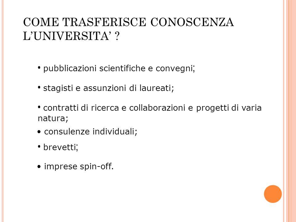 COME TRASFERISCE CONOSCENZA L'UNIVERSITA' .