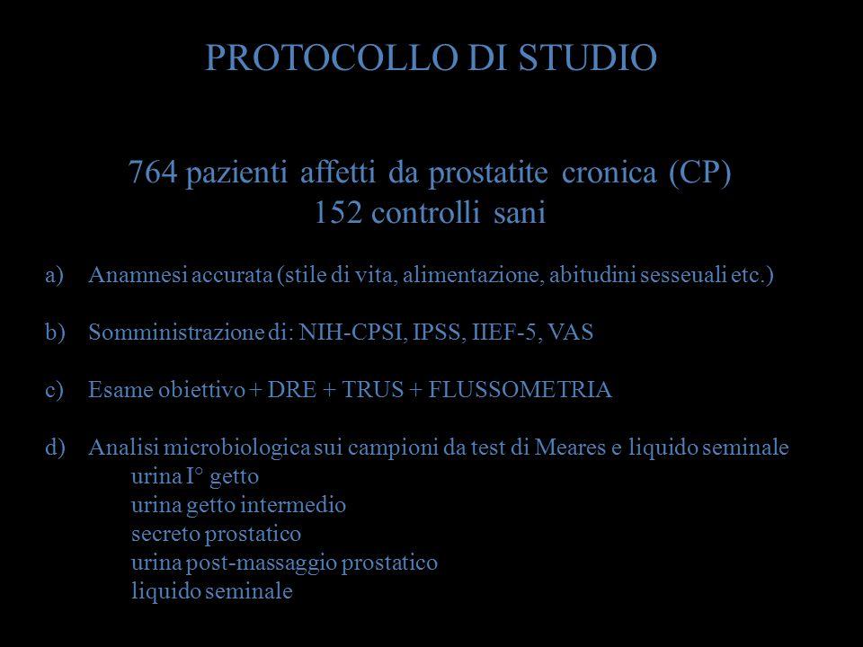 PROTOCOLLO DI STUDIO 764 pazienti affetti da prostatite cronica (CP) 152 controlli sani a)Anamnesi accurata (stile di vita, alimentazione, abitudini s