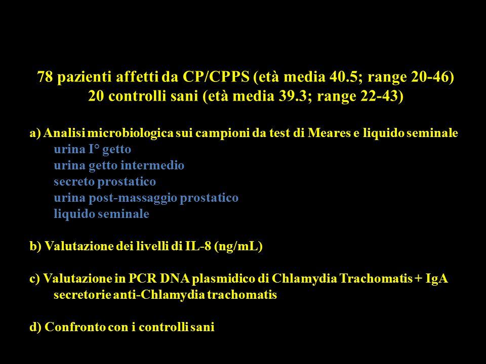 PROTOCOLLO DI STUDIO 78 pazienti affetti da CP/CPPS (età media 40.5; range 20-46) 20 controlli sani (età media 39.3; range 22-43) a) Analisi microbiol