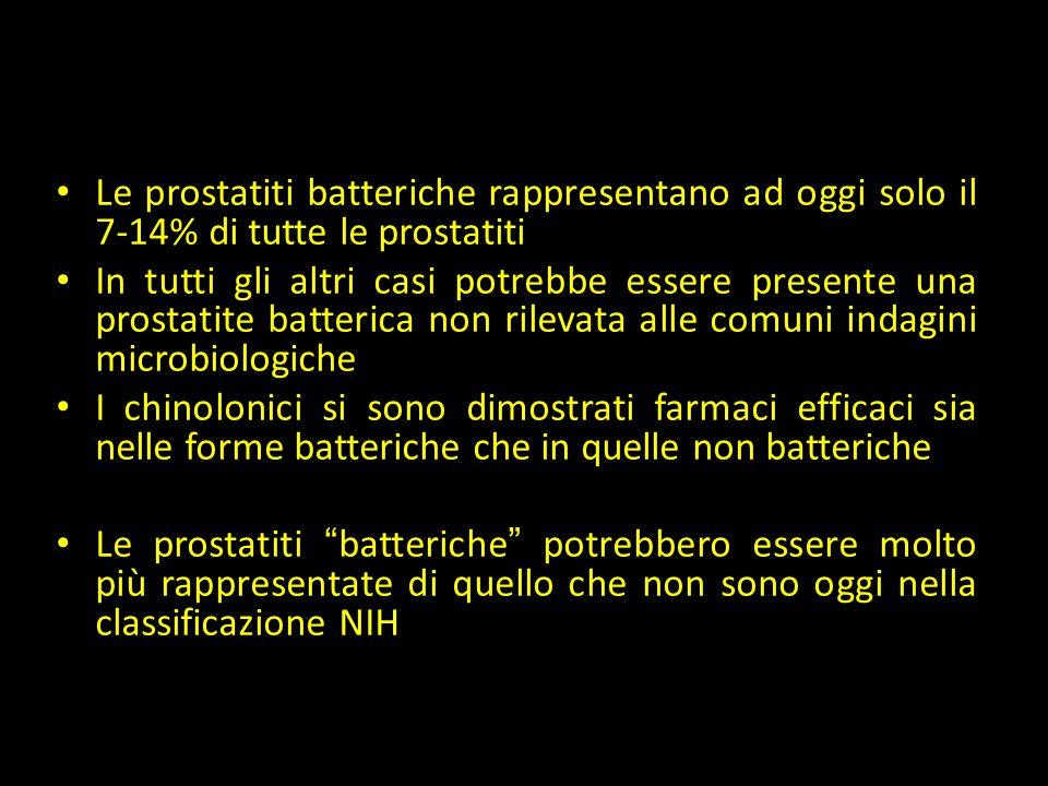 Teoria batterica Le prostatiti batteriche rappresentano ad oggi solo il 7-14% di tutte le prostatiti In tutti gli altri casi potrebbe essere presente