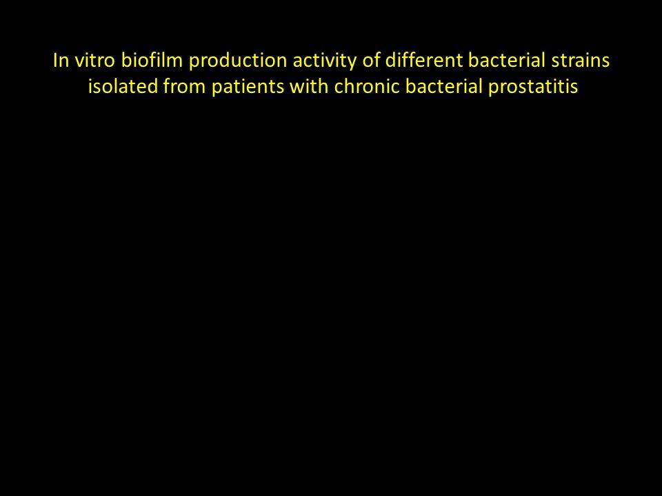 """in vitro"" biofilm prod. Enterococcu s faecalis % Staphylococ cus spp. % Escherichia coli % Gram negative bacteria % Strong58466375 Moderate14363015 P"